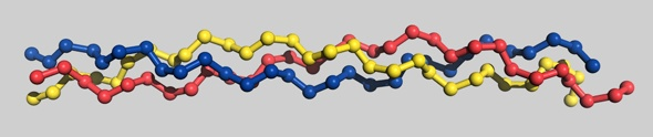 Молекулярная структура коллагена