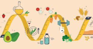 гликемический индекс и диета при сахарном диабете
